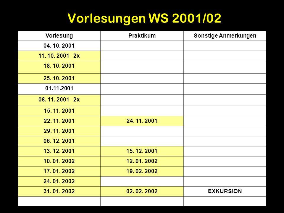 Vorlesungen WS 2001/02 VorlesungPraktikumSonstige Anmerkungen 04. 10. 2001 11. 10. 2001 2x 18. 10. 2001 25. 10. 2001 01.11.2001 08. 11. 2001 2x 15. 11