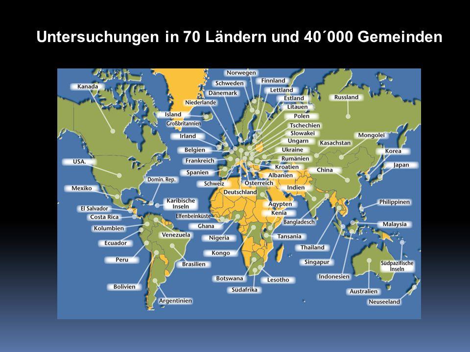 Untersuchungen in 70 Ländern und 40´000 Gemeinden