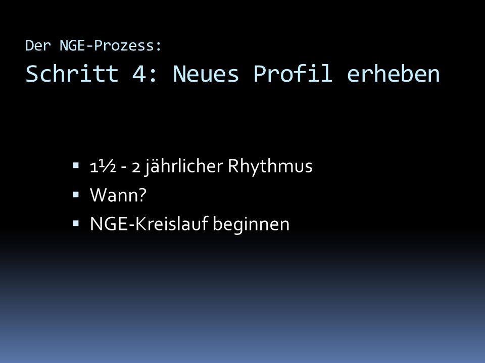 Der NGE-Prozess: Schritt 4: Neues Profil erheben 1½ - 2 jährlicher Rhythmus Wann? NGE-Kreislauf beginnen
