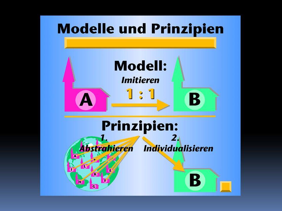 Der NGE-Prozess: Schritt 3: Reaktion auf das Profil 3.