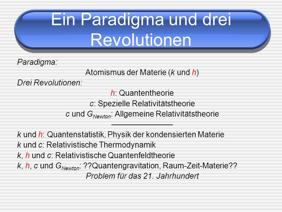 Ein Paradigma und drei Revolutionen Paradigma: Atomismus der Materie (k und h) Drei Revolutionen: h: Quantentheorie c: Spezielle Relativitätstheorie c