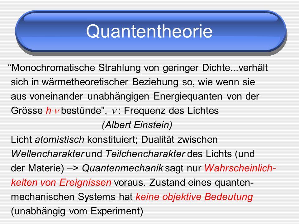 Quantentheorie Monochromatische Strahlung von geringer Dichte...verhält sich in wärmetheoretischer Beziehung so, wie wenn sie aus voneinander unabhäng