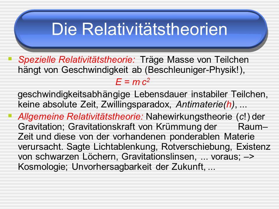Die Relativitätstheorien Spezielle Relativitätstheorie: Träge Masse von Teilchen hängt von Geschwindigkeit ab (Beschleuniger-Physik!), E = m. c 2 gesc