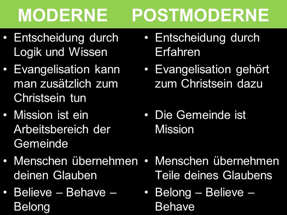 MODERNE POSTMODERNE Entscheidung durch Logik und Wissen Evangelisation kann man zusätzlich zum Christsein tun Mission ist ein Arbeitsbereich der Gemei
