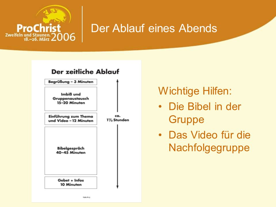 Der Ablauf eines Abends Wichtige Hilfen: Die Bibel in der Gruppe Das Video für die Nachfolgegruppe