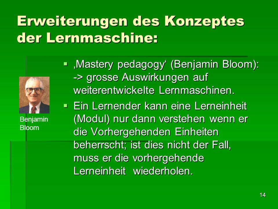 13 Entwicklung der Lernmaschinen: Zu Beginn waren die Lehrgänge streng linear, spätere Maschinen begannen mehr verzweigt zu sein. Zu Beginn waren die