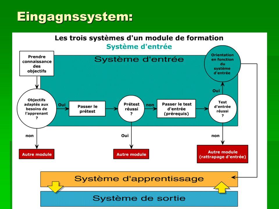 15 Aufbau eines Lernmoduls Eingangssystem (système dentrée) Eingangssystem (système dentrée) Lernsystem (système dapprentissage) Lernsystem (système d