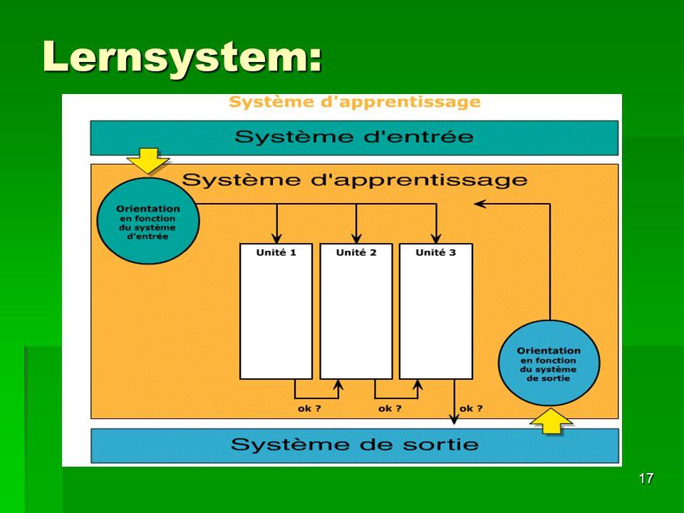 16 Eingagnssystem: