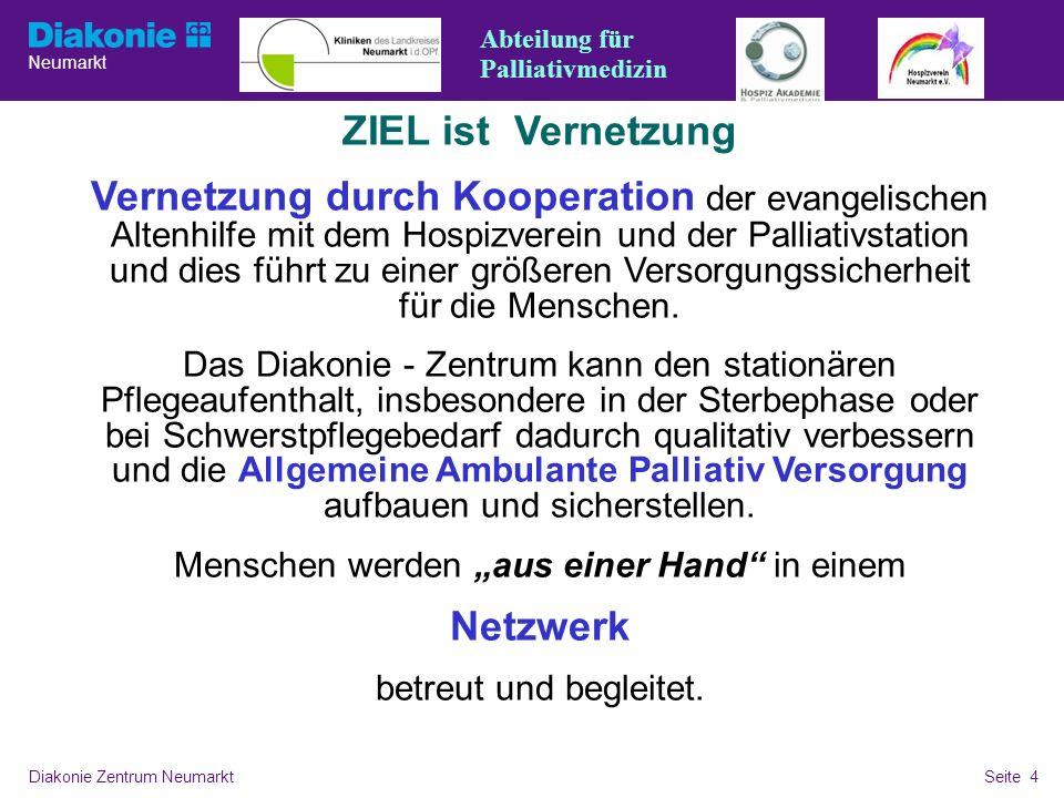 Neumarkt Seite 4 Diakonie Zentrum NeumarktSeite 4 ZIEL ist Vernetzung Vernetzung durch Kooperation der evangelischen Altenhilfe mit dem Hospizverein und der Palliativstation und dies führt zu einer größeren Versorgungssicherheit für die Menschen.