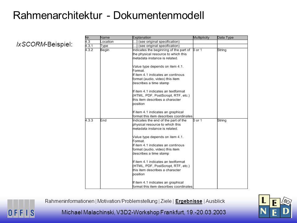 Rahmenarchitektur - Dokumentenmodell lxSCORM-Beispiel: Michael Malachinski, V3D2-Workshop Frankfurt, 19.-20.03.2003 Rahmeninformationen | Motivation/Problemstellung | Ziele | Ergebnisse | Ausblick