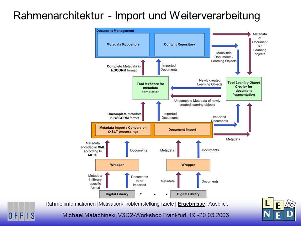 Rahmenarchitektur - Import und Weiterverarbeitung Michael Malachinski, V3D2-Workshop Frankfurt, 19.-20.03.2003 Rahmeninformationen | Motivation/Problemstellung | Ziele | Ergebnisse | Ausblick