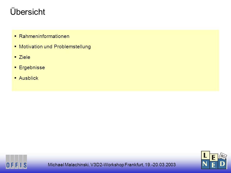 Übersicht Rahmeninformationen Motivation und Problemstellung Ziele Ergebnisse Ausblick Michael Malachinski, V3D2-Workshop Frankfurt, 19.-20.03.2003