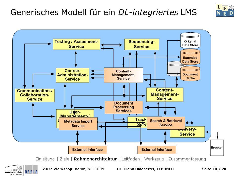 Dr. Frank Oldenettel, LEBONEDV3D2-Workshop Berlin, 29.11.04Seite 10 / 20 Generisches Modell für ein DL-integriertes LMS Einleitung | Ziele | Rahmenarc