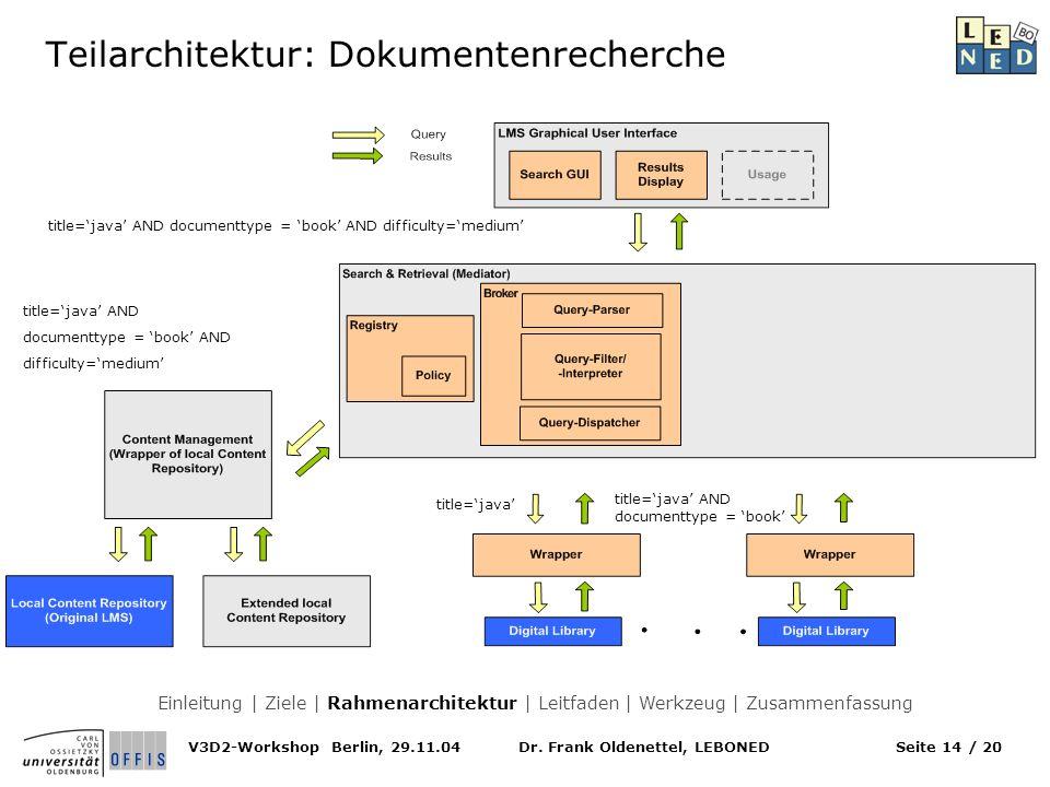 Dr. Frank Oldenettel, LEBONEDV3D2-Workshop Berlin, 29.11.04Seite 14 / 20 Teilarchitektur: Dokumentenrecherche title=java AND documenttype = book AND d