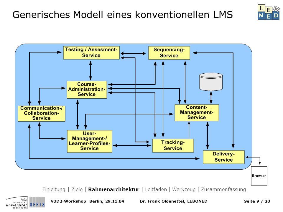 Dr. Frank Oldenettel, LEBONEDV3D2-Workshop Berlin, 29.11.04Seite 9 / 20 Generisches Modell eines konventionellen LMS Einleitung | Ziele | Rahmenarchit