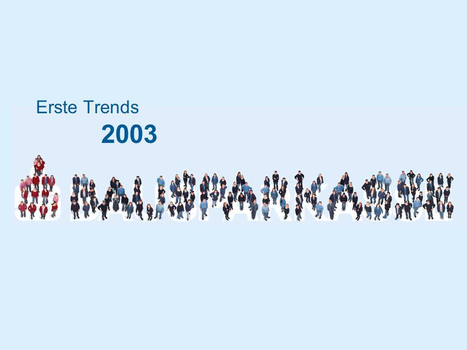 Erste Trends 2003
