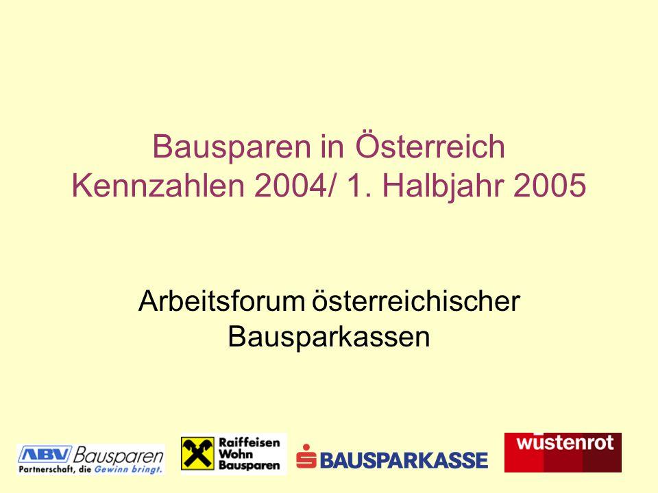 Bausparen in Österreich Kennzahlen 2004/ 1.