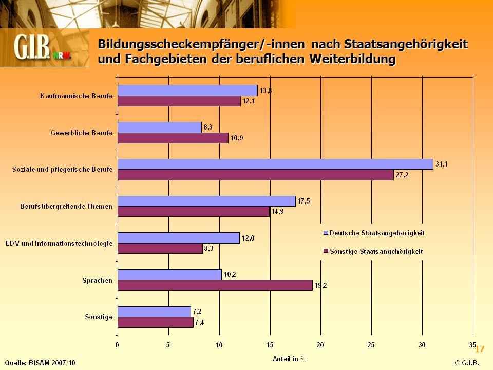 17 Bildungsscheckempfänger/-innen nach Staatsangehörigkeit und Fachgebieten der beruflichen Weiterbildung