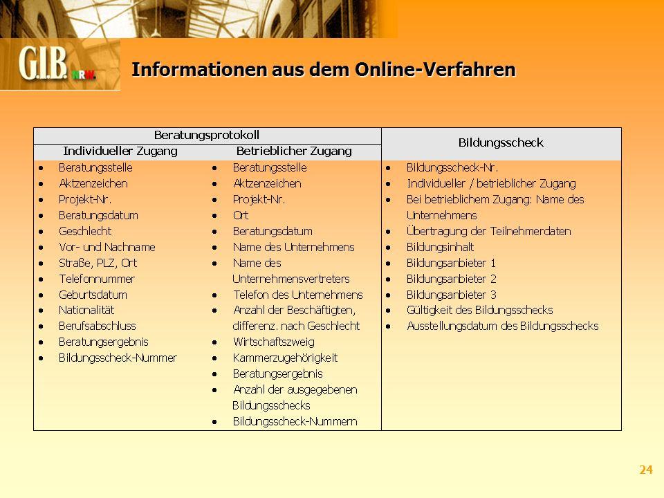 24 Informationen aus dem Online-Verfahren
