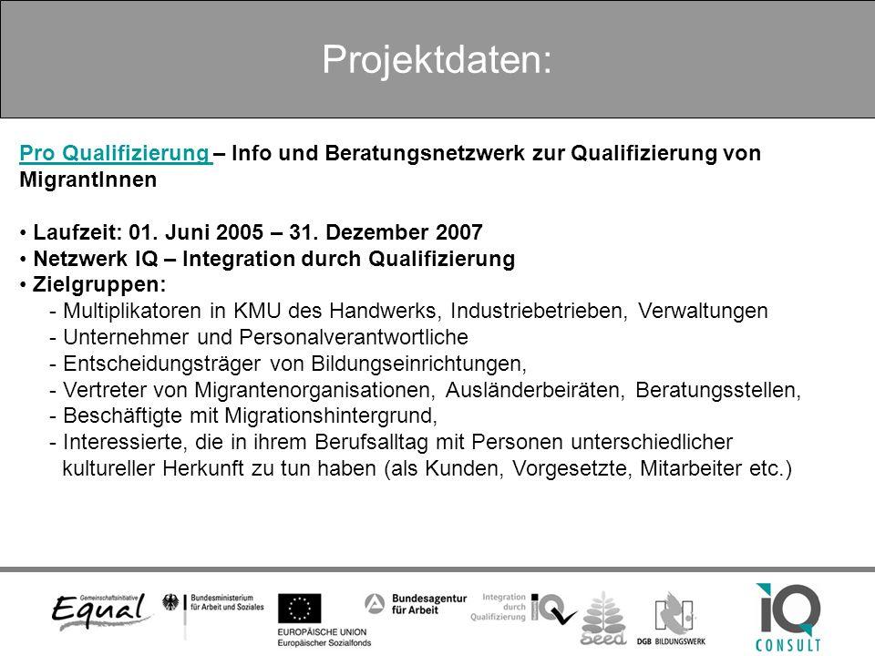 Projektdaten: Pro Qualifizierung Pro Qualifizierung – Info und Beratungsnetzwerk zur Qualifizierung von MigrantInnen Laufzeit: 01.