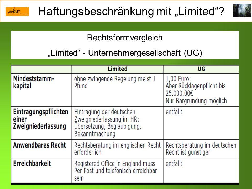 Haftungsbeschränkung mit Limited? Rechtsformvergleich Limited - Unternehmergesellschaft (UG)