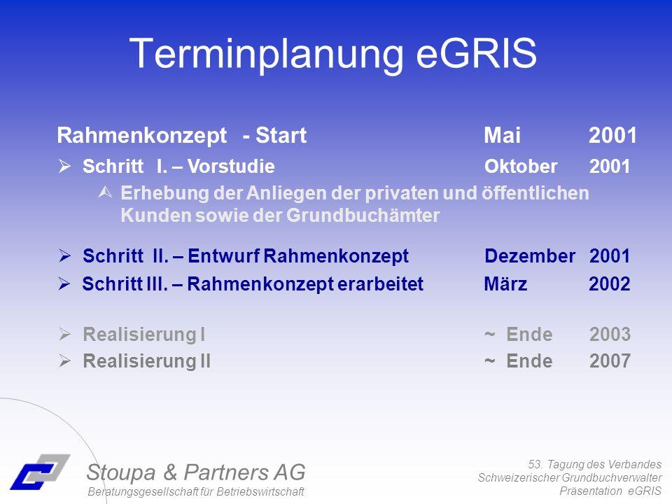 53. Tagung des Verbandes Schweizerischer Grundbuchverwalter Präsentation eGRIS Stoupa & Partners AG Beratungsgesellschaft für Betriebswirtschaft Termi