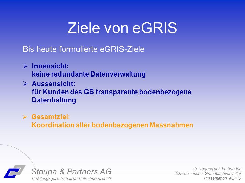 53. Tagung des Verbandes Schweizerischer Grundbuchverwalter Präsentation eGRIS Stoupa & Partners AG Beratungsgesellschaft für Betriebswirtschaft Innen