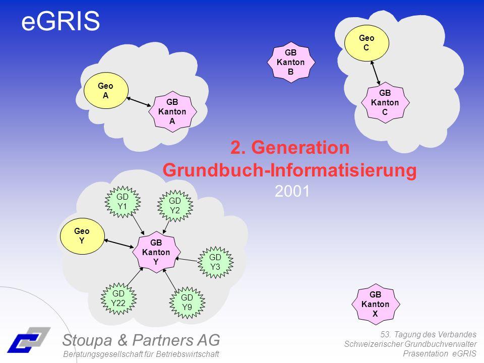 53. Tagung des Verbandes Schweizerischer Grundbuchverwalter Präsentation eGRIS Stoupa & Partners AG Beratungsgesellschaft für Betriebswirtschaft 2. Ge