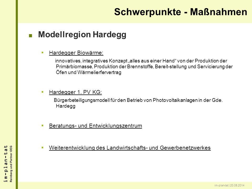 im-plan-tat | 20.05.2014 Modellregion Hardegg Hardegger Biowärme: innovatives, integratives Konzept alles aus einer Hand von der Produktion der Primärbiomasse, Produktion der Brennstoffe, Bereit-stellung und Servicierung der Öfen und Wärmelierfervertrag Hardegger 1.