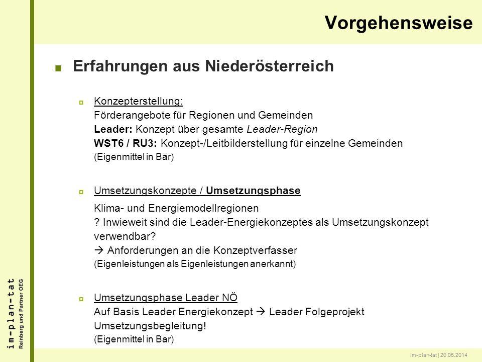 im-plan-tat | 20.05.2014 Erfahrungen aus Niederösterreich Konzepterstellung: Förderangebote für Regionen und Gemeinden Leader: Konzept über gesamte Le
