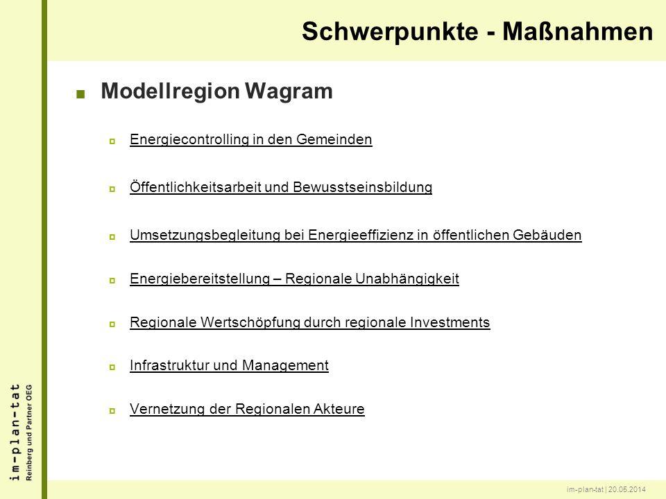 im-plan-tat | 20.05.2014 Modellregion Wagram Energiecontrolling in den Gemeinden Öffentlichkeitsarbeit und Bewusstseinsbildung Umsetzungsbegleitung be