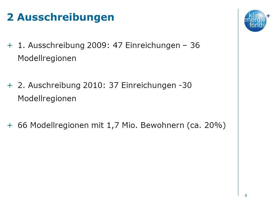 2 Ausschreibungen +1. Ausschreibung 2009: 47 Einreichungen – 36 Modellregionen +2.