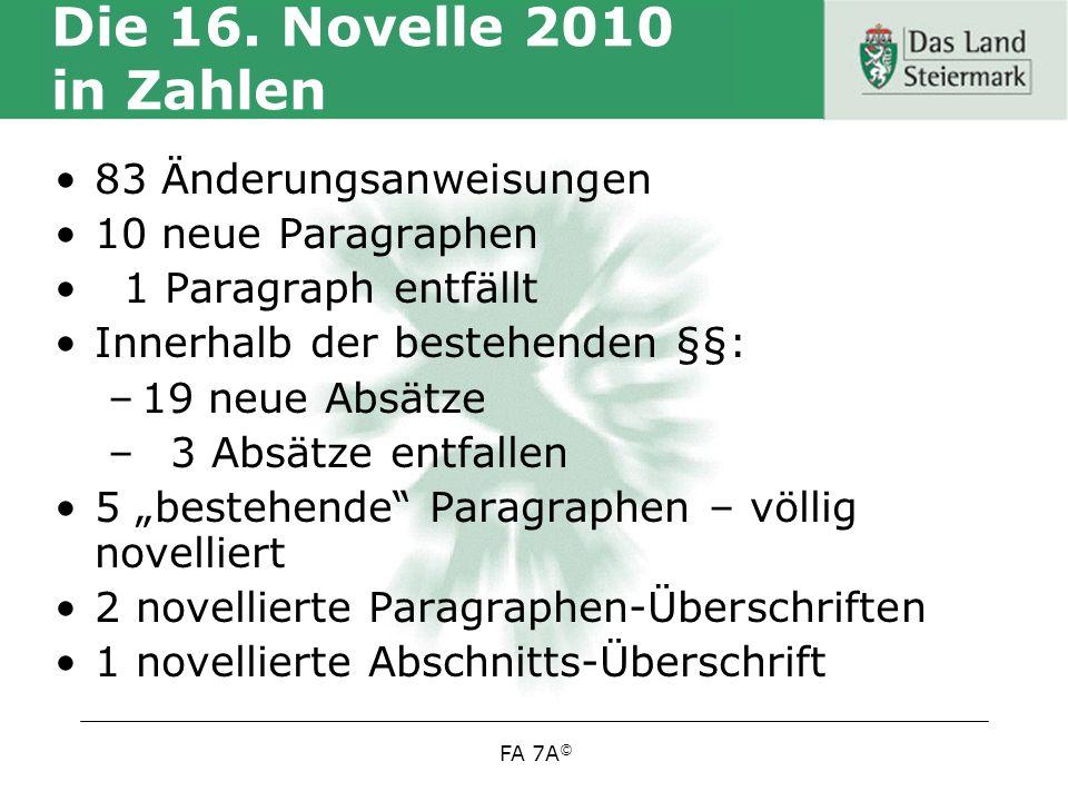 FA 7A © Die Rechte des Fraktionsvorsitzenden VI Entwurf des Voranschlages gem.