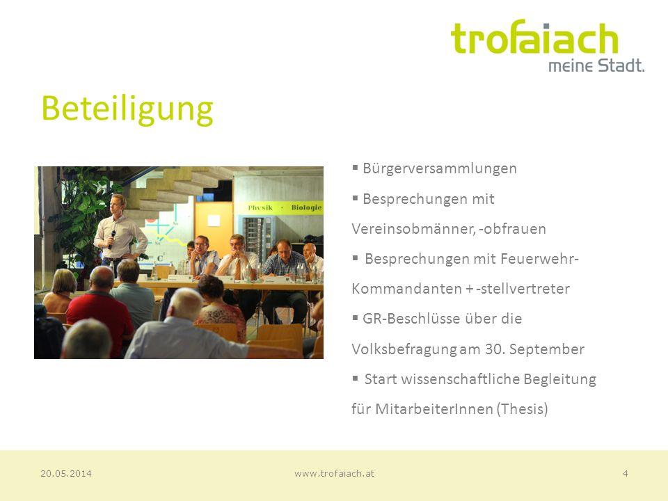 Beteiligung Bürgerversammlungen Besprechungen mit Vereinsobmänner, -obfrauen Besprechungen mit Feuerwehr- Kommandanten + -stellvertreter GR-Beschlüsse über die Volksbefragung am 30.