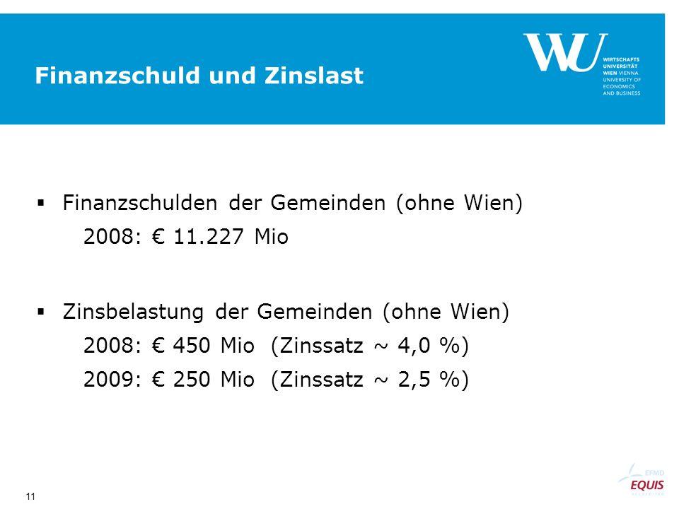 11 Finanzschuld und Zinslast Finanzschulden der Gemeinden (ohne Wien) 2008: 11.227 Mio Zinsbelastung der Gemeinden (ohne Wien) 2008: 450 Mio (Zinssatz ~ 4,0 %) 2009: 250 Mio (Zinssatz ~ 2,5 %)