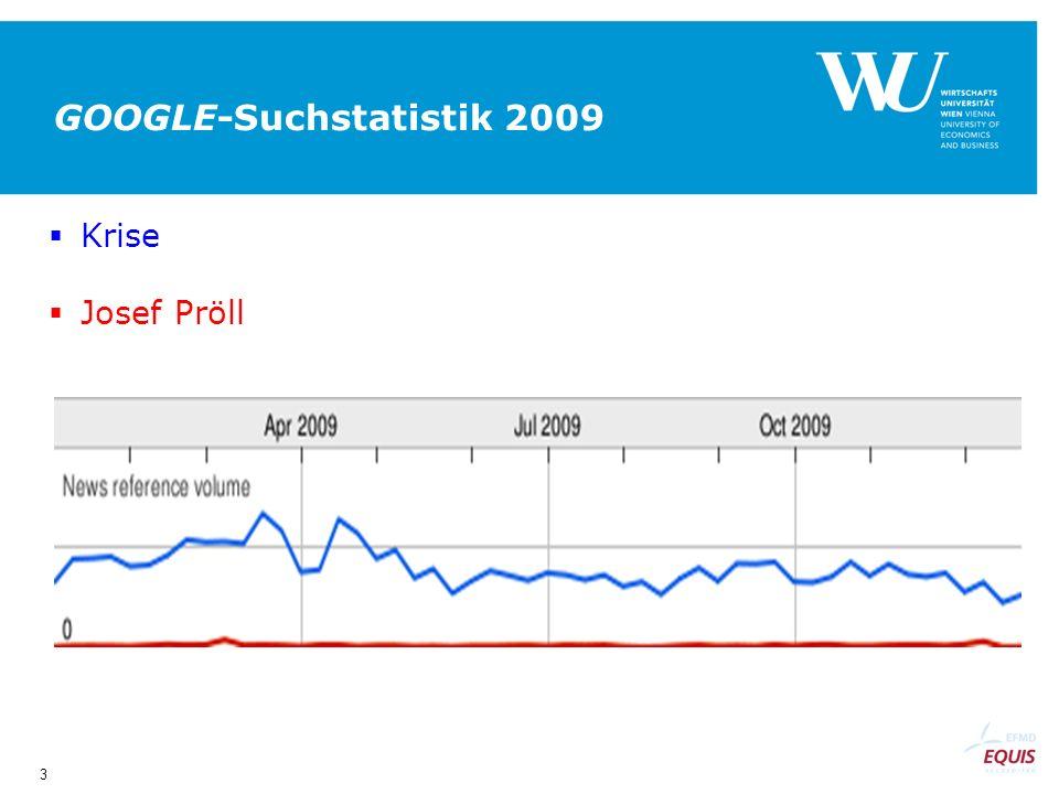 3 GOOGLE-Suchstatistik 2009 Krise Josef Pröll