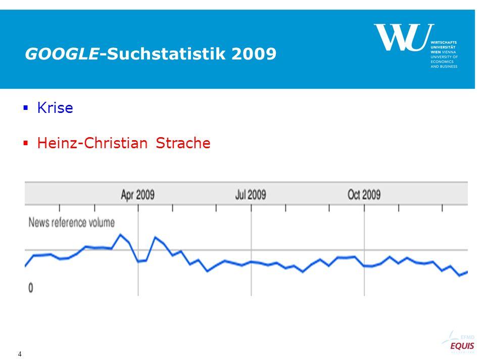 4 GOOGLE-Suchstatistik 2009 Krise Heinz-Christian Strache