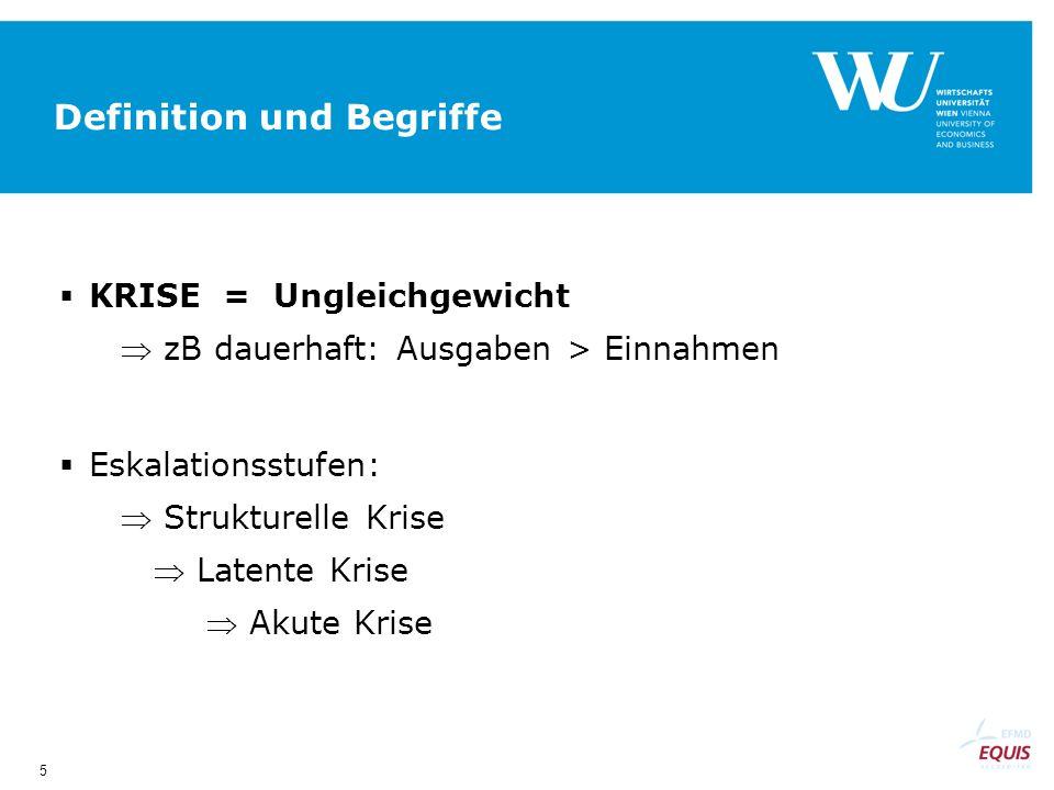 5 Definition und Begriffe KRISE = Ungleichgewicht zB dauerhaft: Ausgaben > Einnahmen Eskalationsstufen: Strukturelle Krise Latente Krise Akute Krise