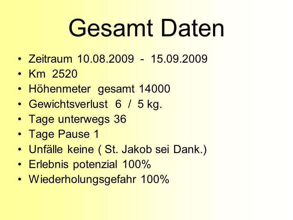 Gesamt Daten Zeitraum 10.08.2009 - 15.09.2009 Km 2520 Höhenmeter gesamt 14000 Gewichtsverlust 6 / 5 kg.
