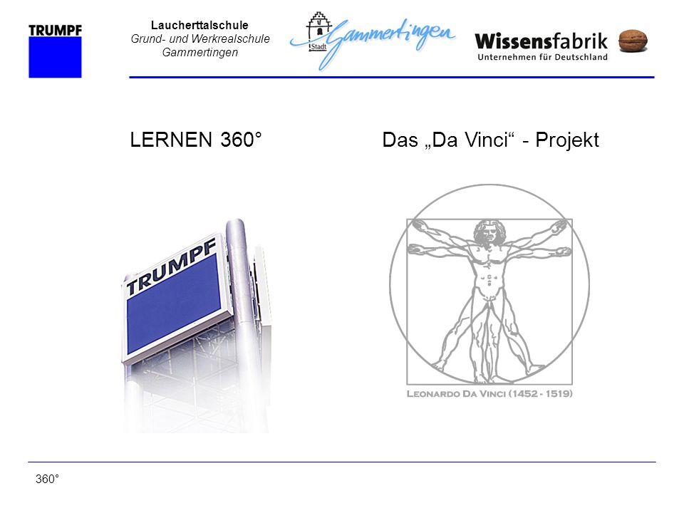 Laucherttalschule Grund- und Werkrealschule Gammertingen Unsere Präsentation wurde in 3 Themen unterteilt: Die Anatomie, die Lehrjahre und die Erfindungen.