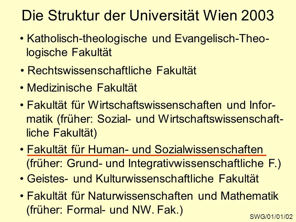 Die Struktur der Universität Wien 2003 SWG/01/01/02 Katholisch-theologische und Evangelisch-Theo- logische Fakultät Rechtswissenschaftliche Fakultät M
