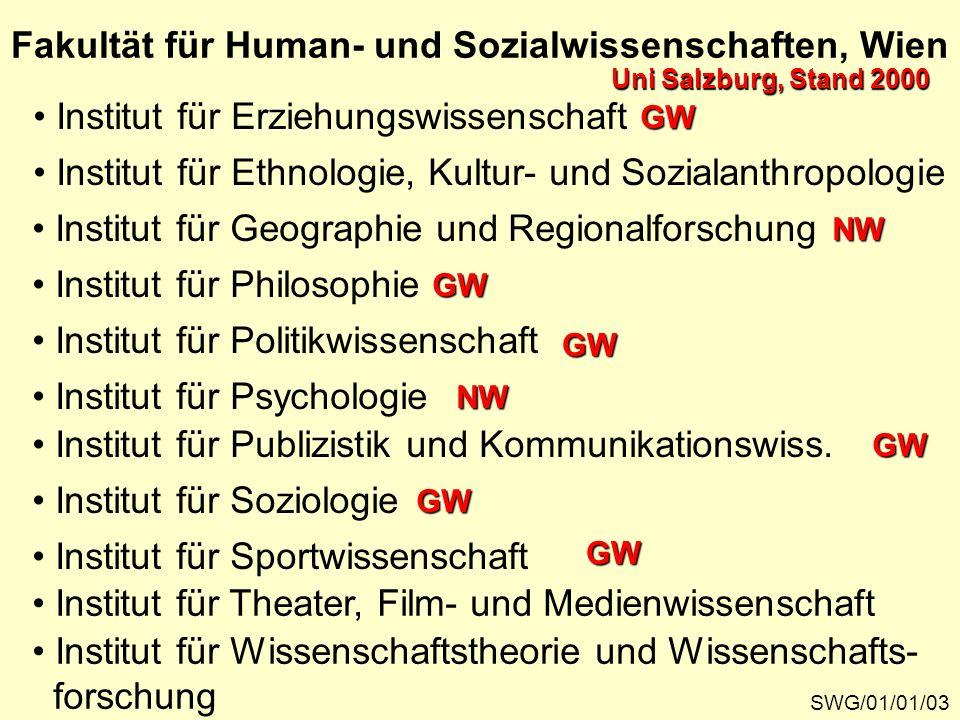 Fakultät für Human- und Sozialwissenschaften, Wien SWG/01/01/03 Institut für Erziehungswissenschaft Institut für Ethnologie, Kultur- und Sozialanthrop