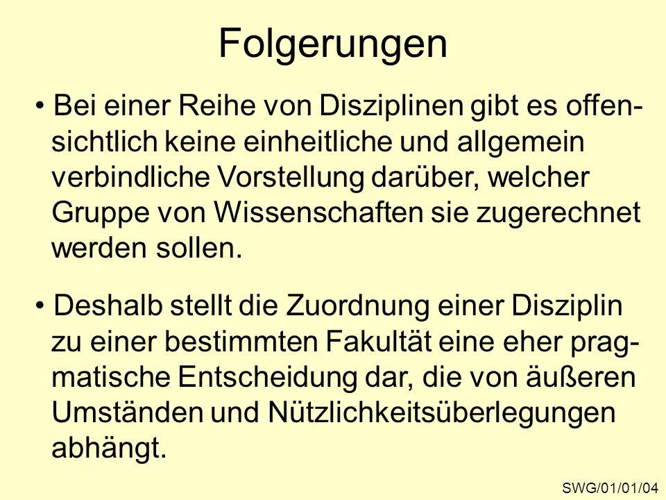 Das dichotome Weltverständnis der abendländischen Kultur SWG/01/01/05 !Notiz.