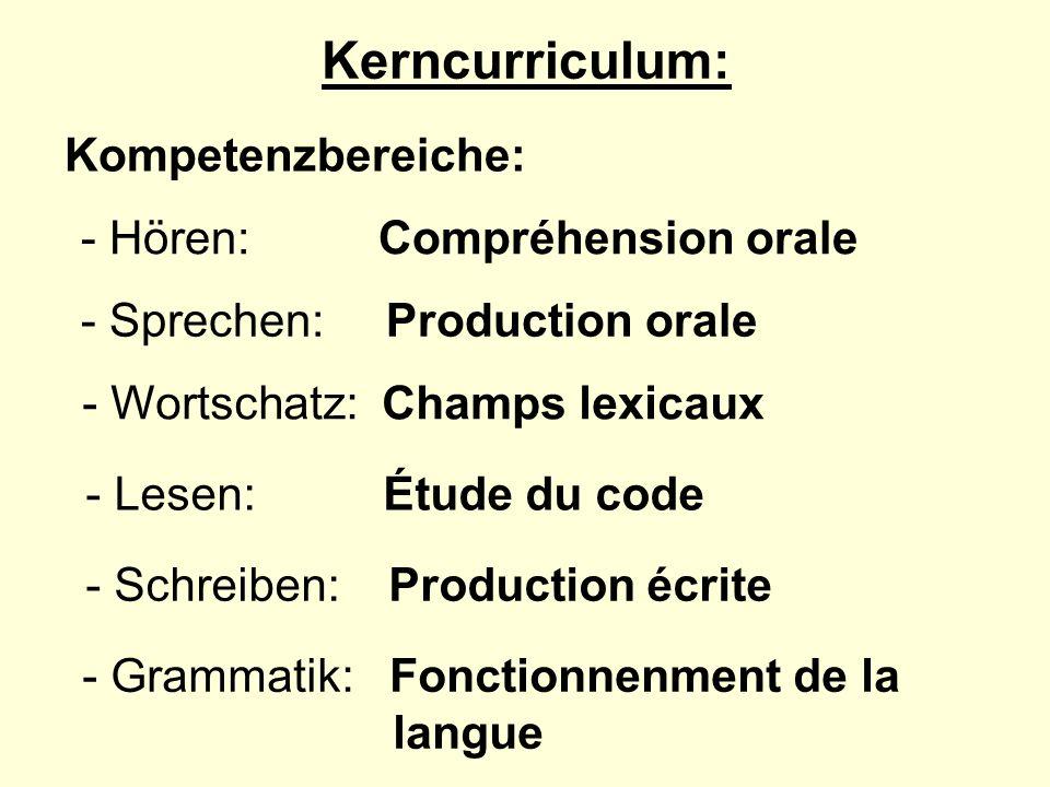 Kerncurriculum: Kompetenzbereiche: - Sprechen: Production orale - Wortschatz: Champs lexicaux - Lesen: Étude du code - Schreiben: Production écrite -
