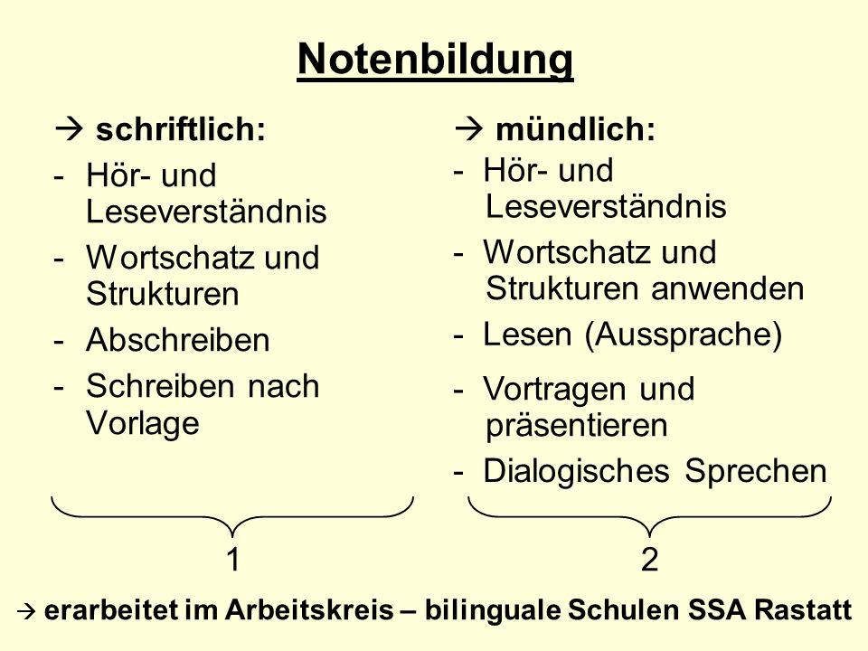 Notenbildung schriftlich: -Hör- und Leseverständnis -Wortschatz und Strukturen -Abschreiben -Schreiben nach Vorlage mündlich: 12 erarbeitet im Arbeits