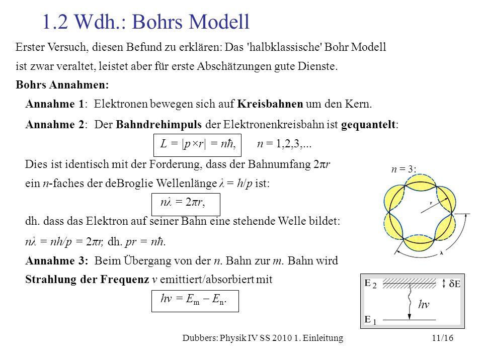 11/16Dubbers: Physik IV SS 2010 1. Einleitung 1.2 Wdh.: Bohrs Modell hνhν Erster Versuch, diesen Befund zu erklären: Das 'halbklassische' Bohr Modell