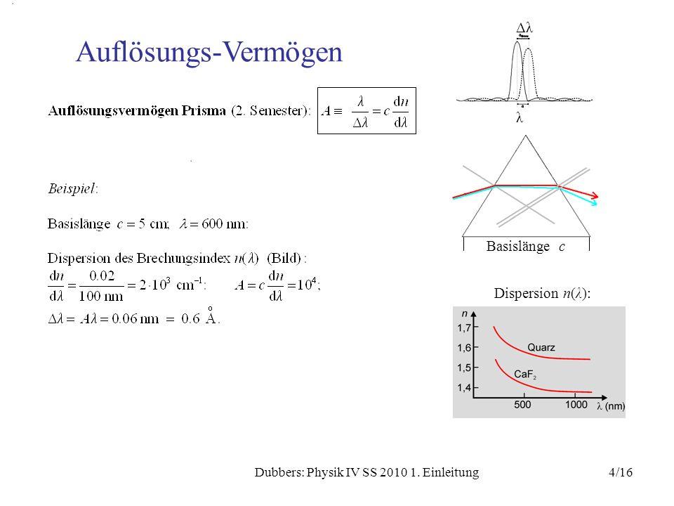 4/16Dubbers: Physik IV SS 2010 1. Einleitung Auflösungs-Vermögen Δλ λ Dispersion n(λ): Basislänge c