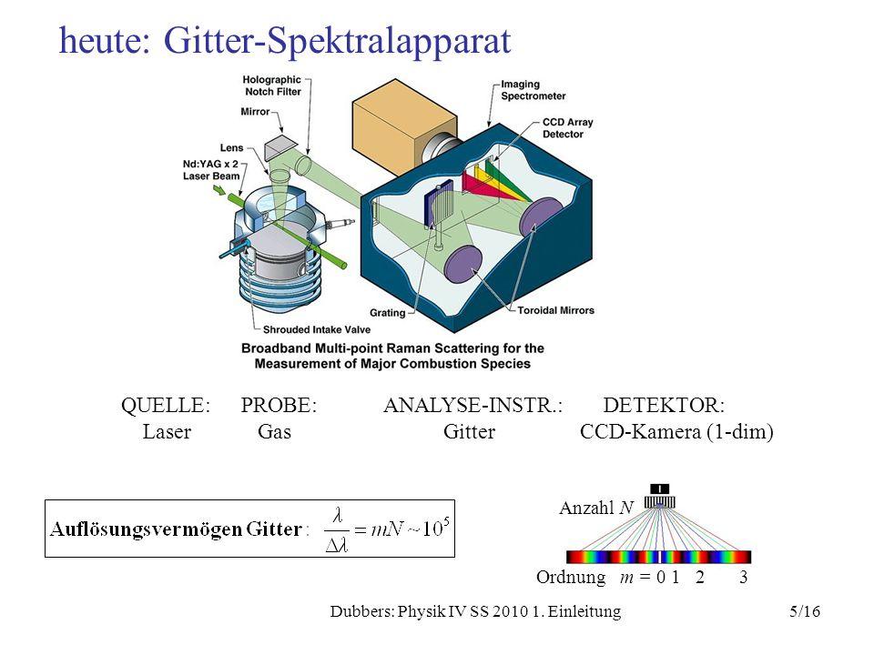 5/16Dubbers: Physik IV SS 2010 1. Einleitung heute: Gitter-Spektralapparat QUELLE:PROBE:ANALYSE-INSTR.: DETEKTOR: Laser Gas Gitter CCD-Kamera (1-dim)