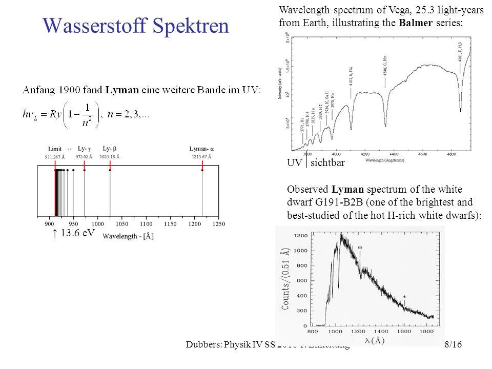 8/16Dubbers: Physik IV SS 2010 1. Einleitung Wasserstoff Spektren Wavelength spectrum of Vega, 25.3 light-years from Earth, illustrating the Balmer se