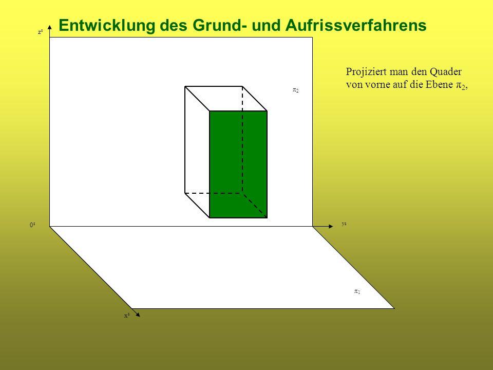 Entwicklung des Grund- und Aufrissverfahrens π2π2 π1π1 xsxs ys zszs 0s0s Projiziert man den Quader von vorne auf die Ebene π 2,